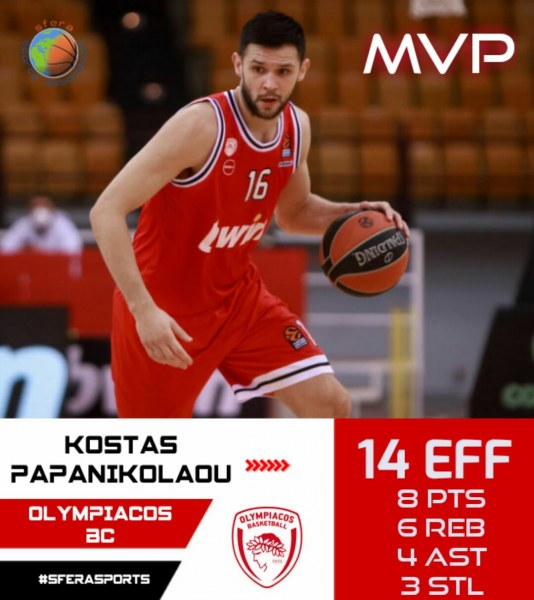 Papanikolaou was the MVP of Olympiacos in win over Alba Berlin!