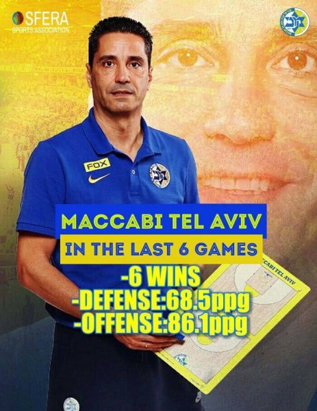 Maccabi Tel Aviv's defense ranks first among the Euroleague's clubs in the last 6 games!